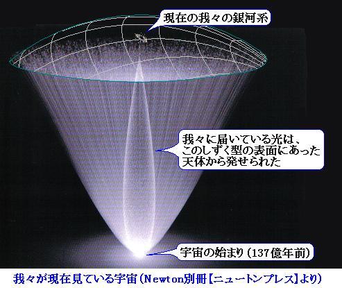 宇宙の果て本文703